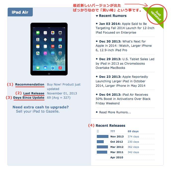 iPad-Air-買い時
