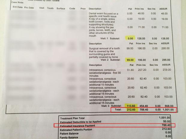 アメリカで親知らず抜歯手術の費用