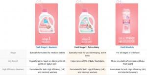 アメリカの赤ちゃん用洗濯用洗剤