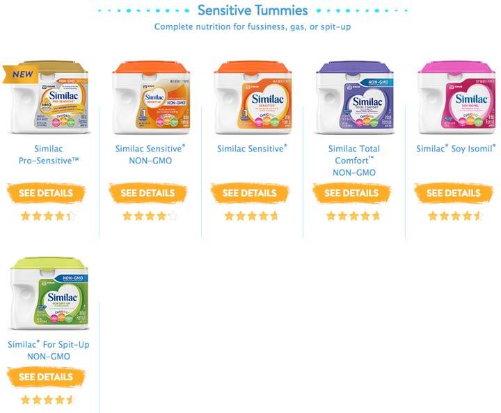 Similac(シミラック)胃腸が敏感&コリック&ガスが溜まりやすい赤ちゃん向け粉ミルク